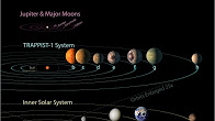 New planetary system named after beer